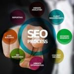 How to Choose the Right SEO Consultant for Your Business!